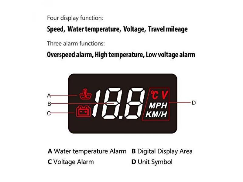 Geyiren 3.5 inches Car HUD Head Up Display with OBD2/EUOBD Interface Plug & Play