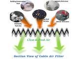FD285 Cabin Air Filter for Toyota/Lexus/Land Rover/Pontiac Photo 4