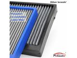 Re-Washable Car Cabin Air Filter Photo 5